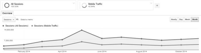 Googles-Mobile-Friendly-2