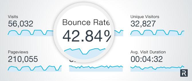 Bounce Rate là tỷ lệ gì trong SEO?